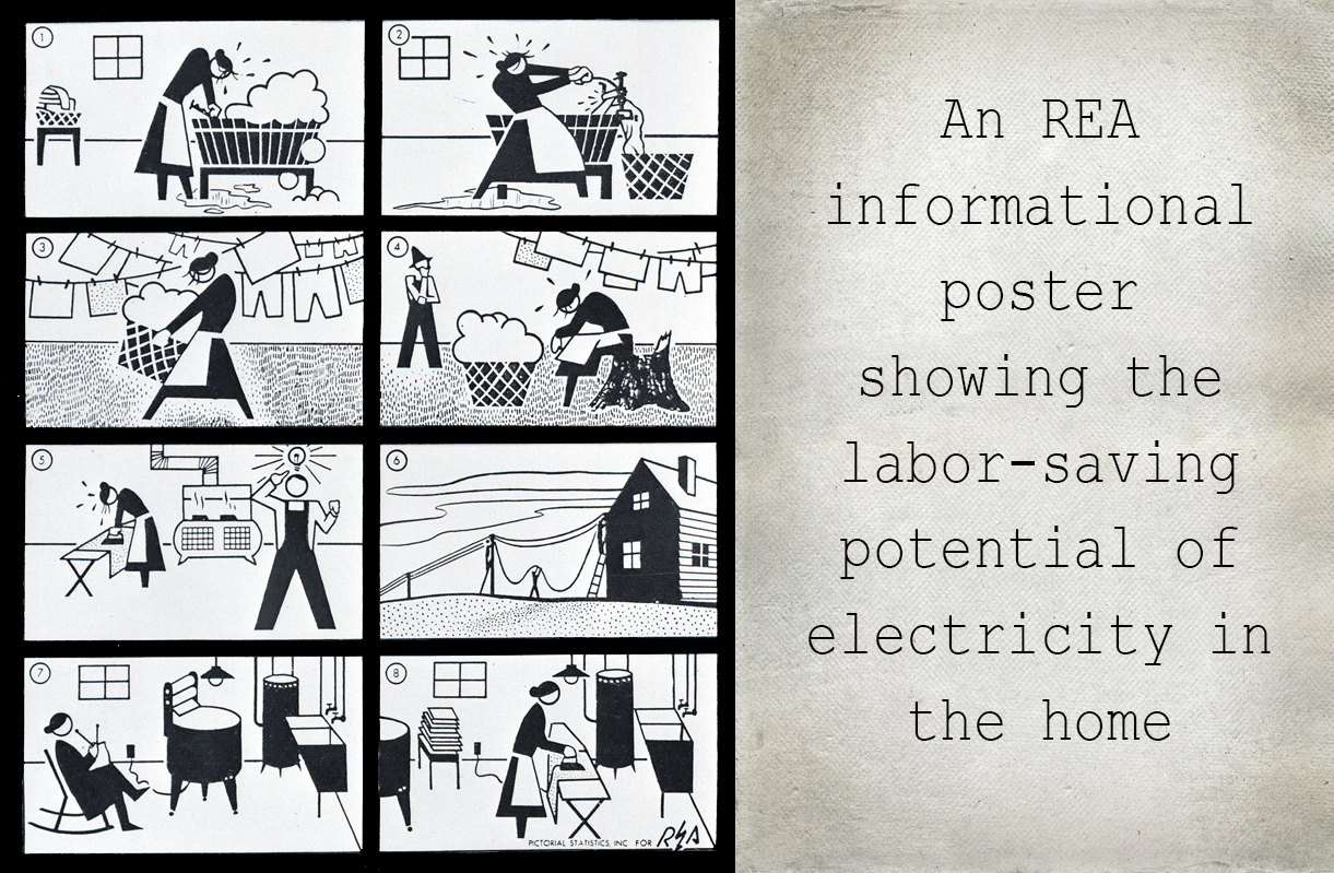 An REA Informational Poster on how electricity would improve day-to-day life