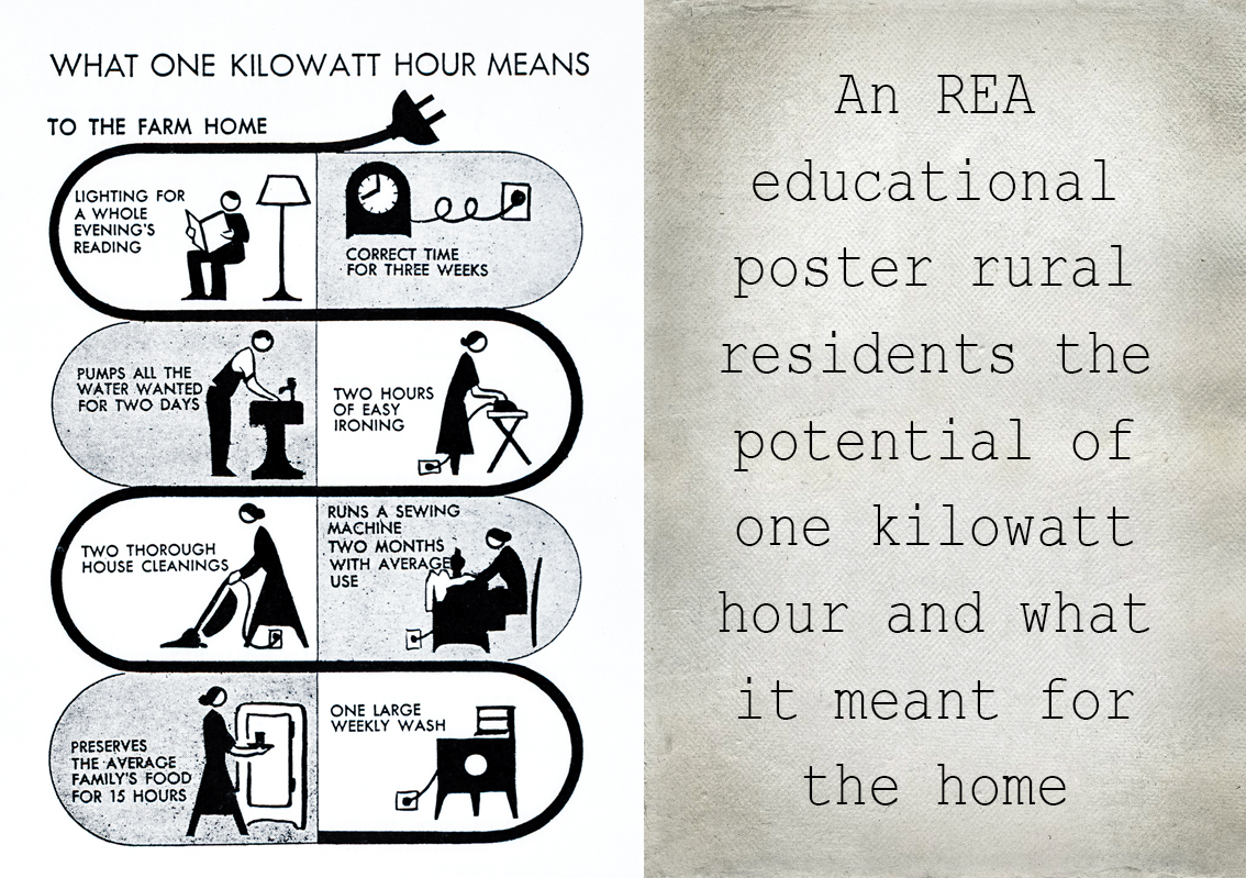 An REA Informational Poster on Housework