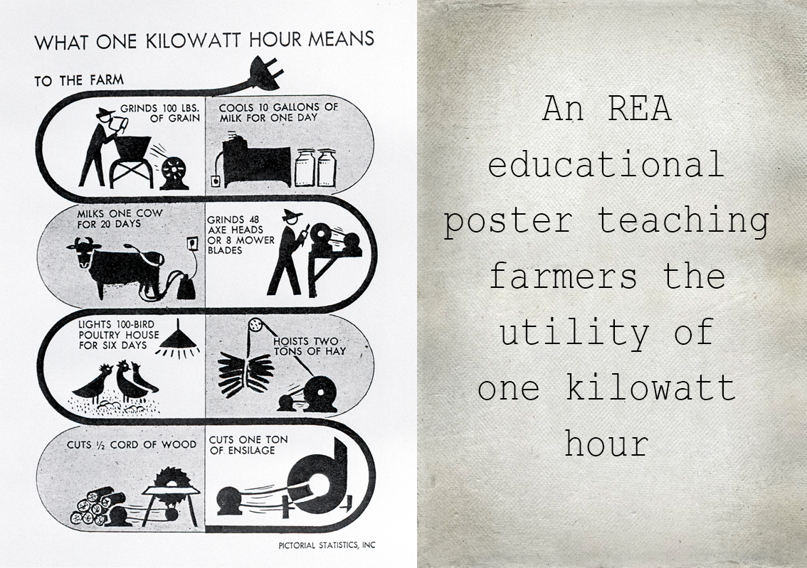 REA Informational Poster on Farmwork