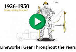 Lineworker Gear Throughout the Years